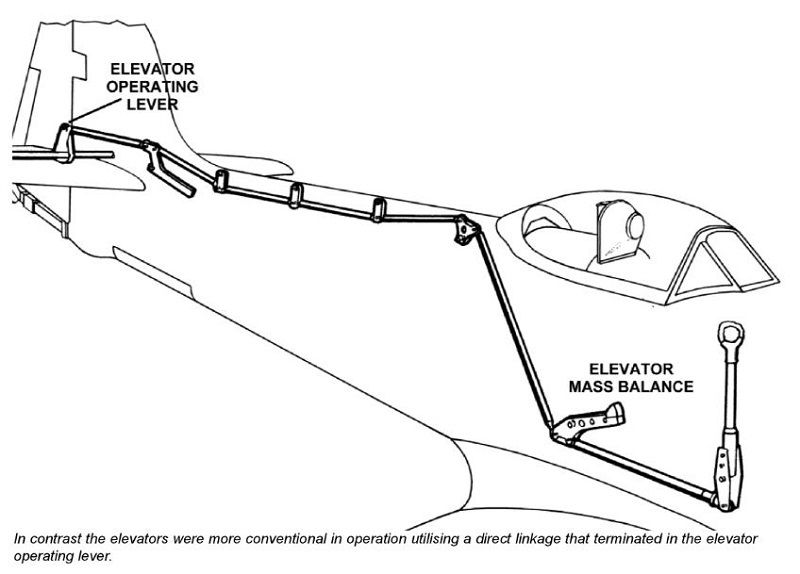 094 conventional operation via direct linkage to elevator.JPG
