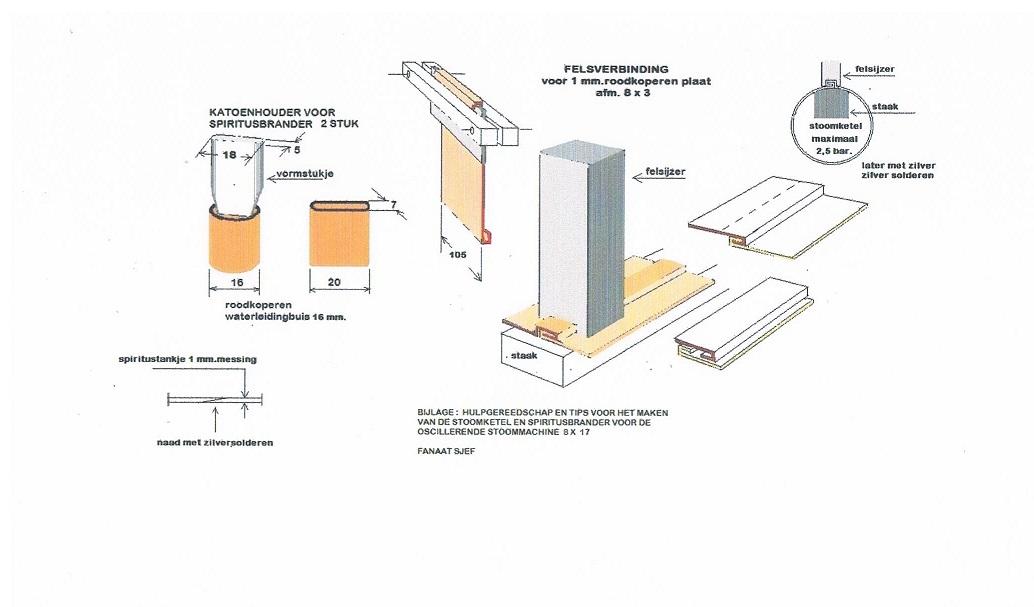 ( 2 )tips voor bouwen stoomketel ( 2 ).jpg