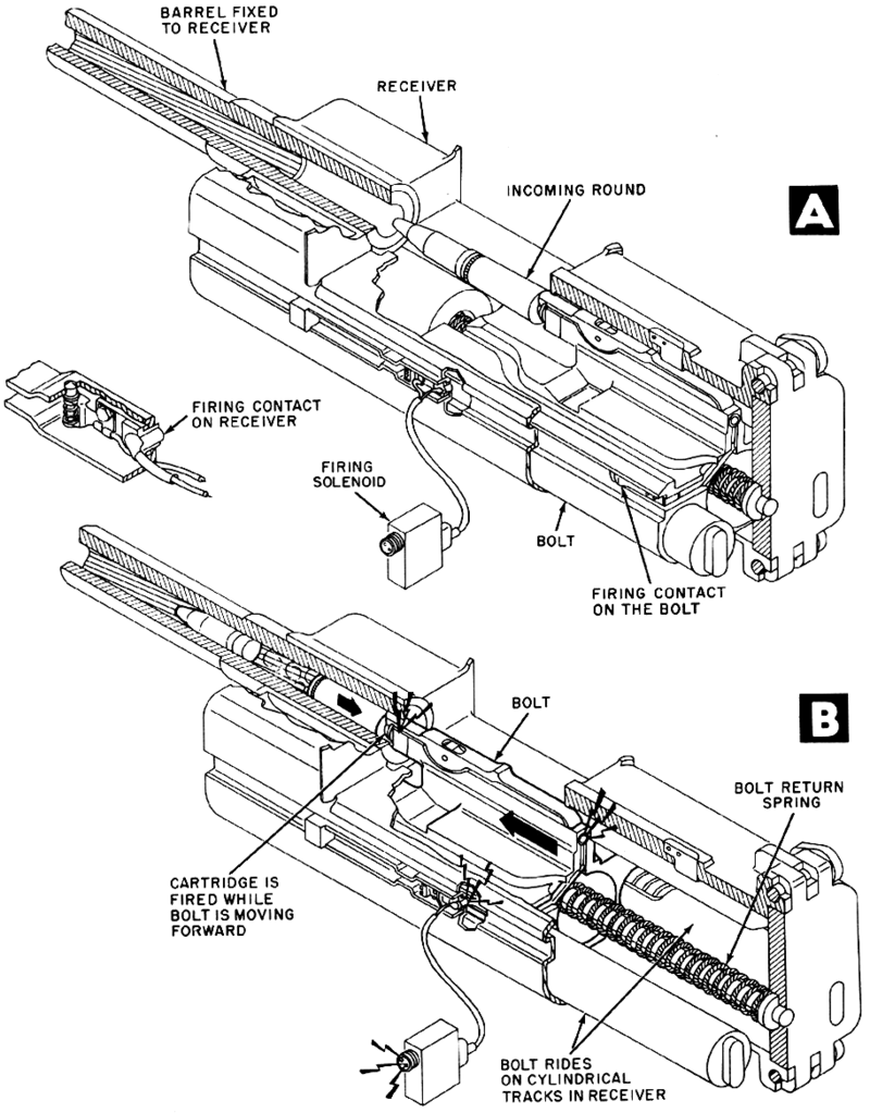 800px-MK108_bolt_cycle_AB.png