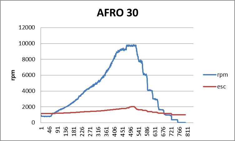 AFRO30.png