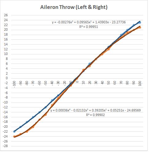 Aileron Throw.png