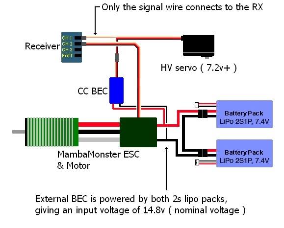 Rc Esc Wiring Diagram - Myr.vaneedenmarketing.nl • Brushless Rc Receiver Wiring Diagram on rc switch wiring diagram, rc plane wiring diagram, rc servo wiring diagram, rc helicopter wiring diagram, rc car wiring diagram, rc esc wiring diagram, rc camera wiring diagram,