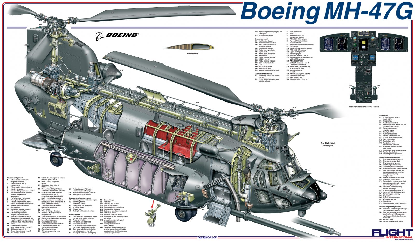 Boeing MH-47G poster small.jpg