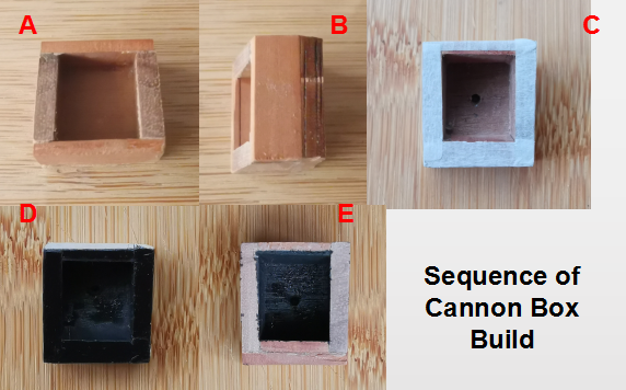 Cannon Box Build.png