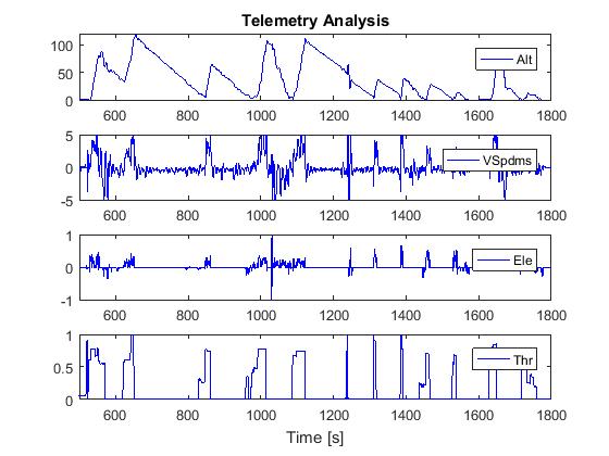 Figure1_Telemetry.png