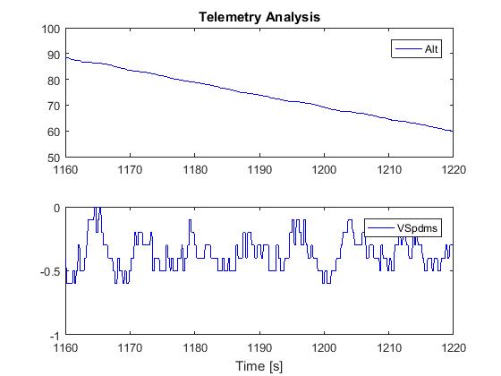 Figure2_Telemetry.png