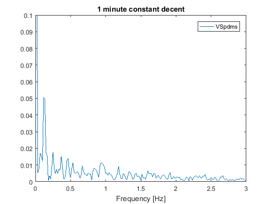 Figure3_Frequency.png