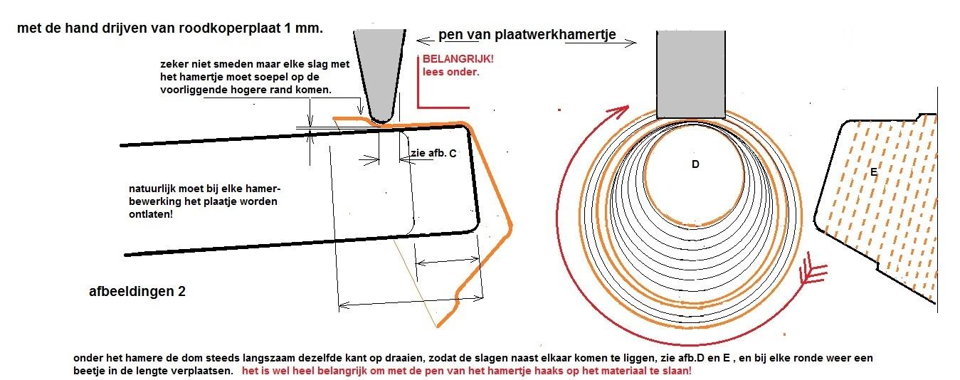 het drijven van koper deel 2.jpg