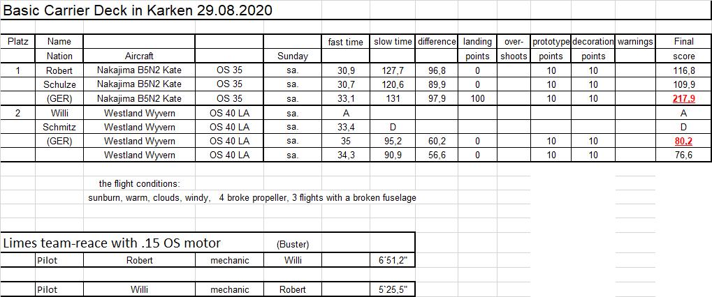 Karken 29-08-2020.png
