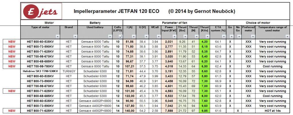 Messdaten JF120 ECO- 26112014.jpg