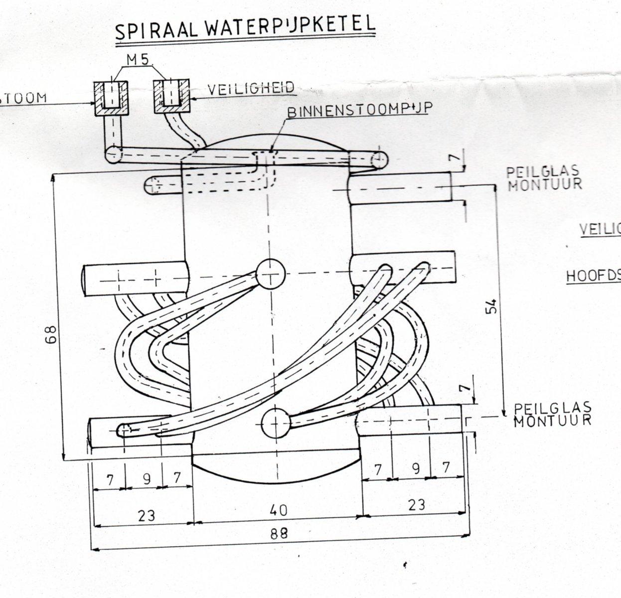 Spiraal waterpijpketel.jpg