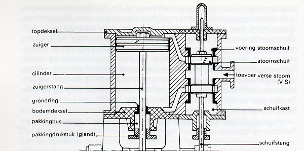Stoomcilinder 1.jpg