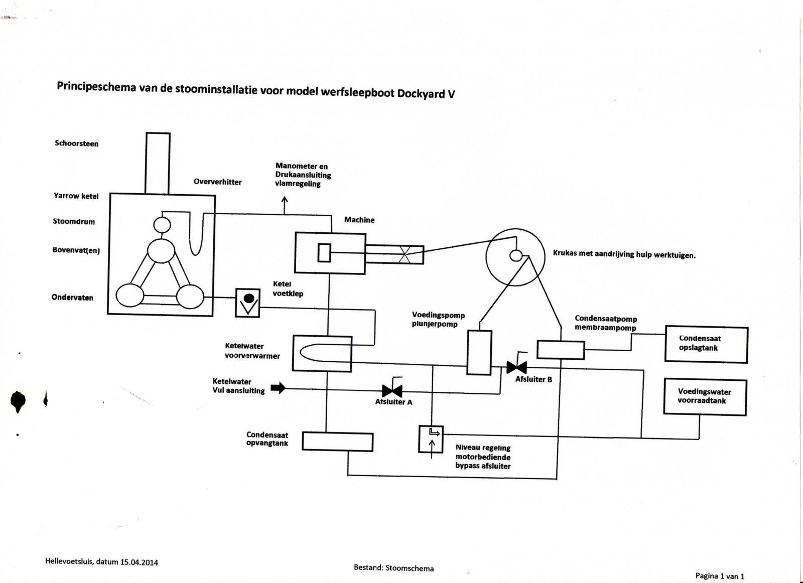 Stoomschema 2.jpg