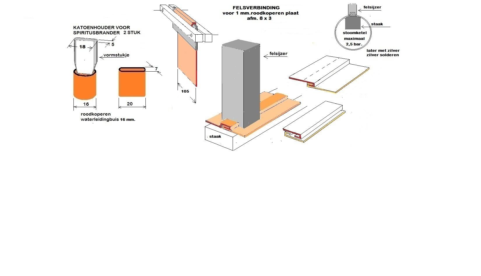 tips voor bouwen stoomketel ( 1).jpg