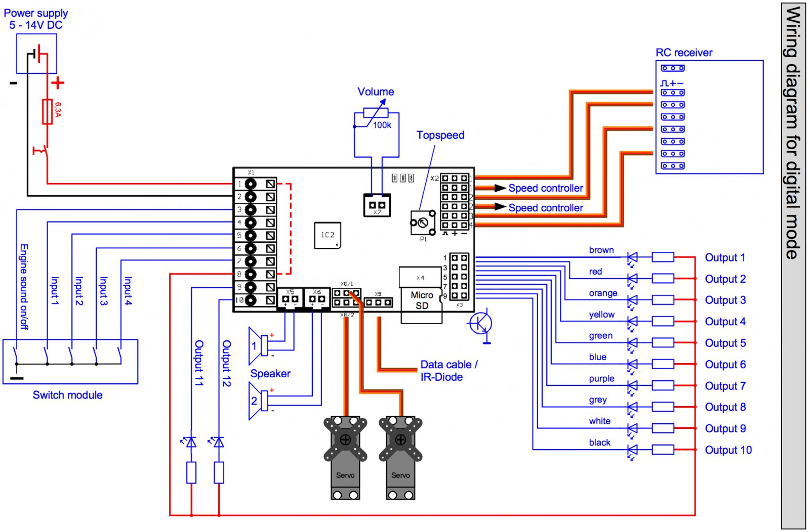 USM-RC2.jpg