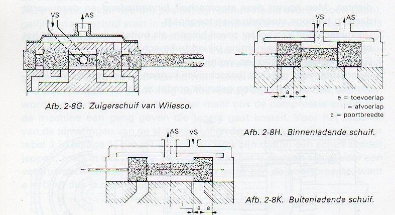 Wilesco-Krick stoomschuif.jpg